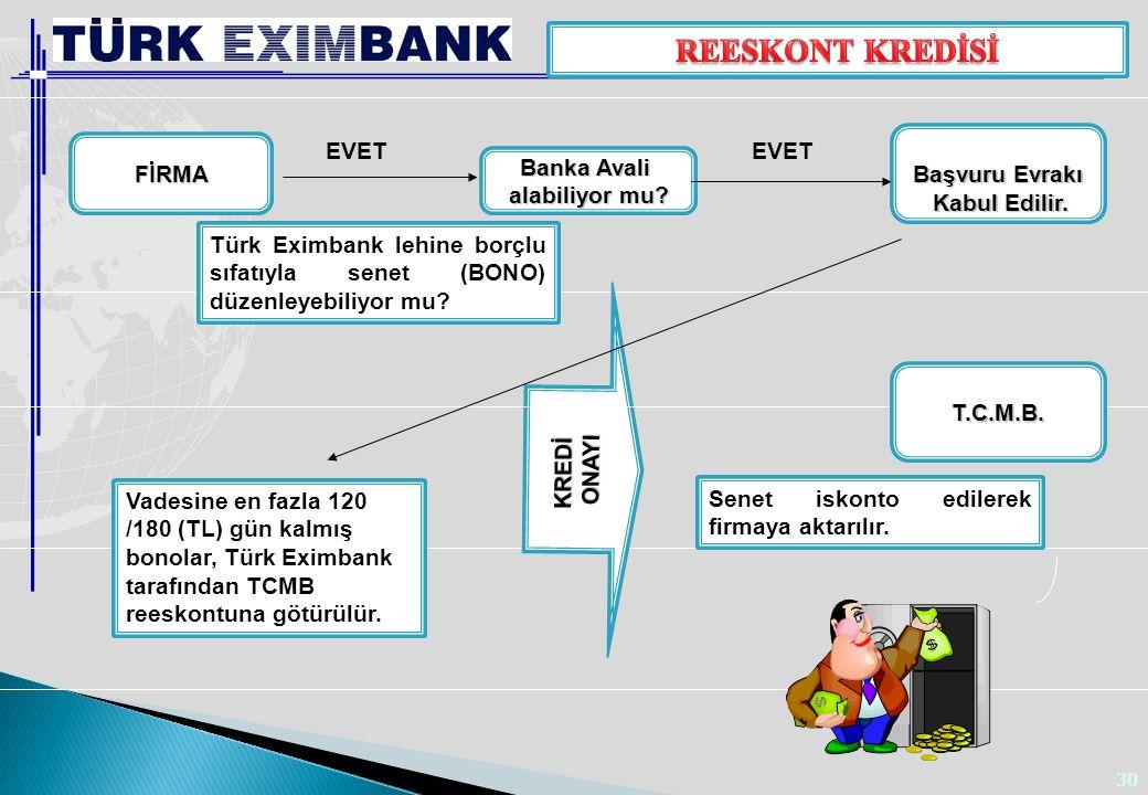 30 KREDİONAYI Banka Avali alabiliyor mu? FİRMA EVET Başvuru Evrakı Kabul Edilir. Kabul Edilir. Türk Eximbank lehine borçlu sıfatıyla senet (BONO) düze