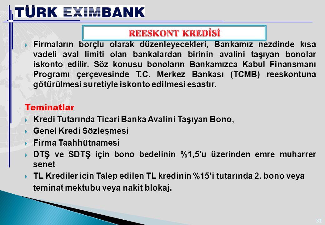 31  Firmaların borçlu olarak düzenleyecekleri, Bankamız nezdinde kısa vadeli aval limiti olan bankalardan birinin avalini taşıyan bonolar iskonto edi