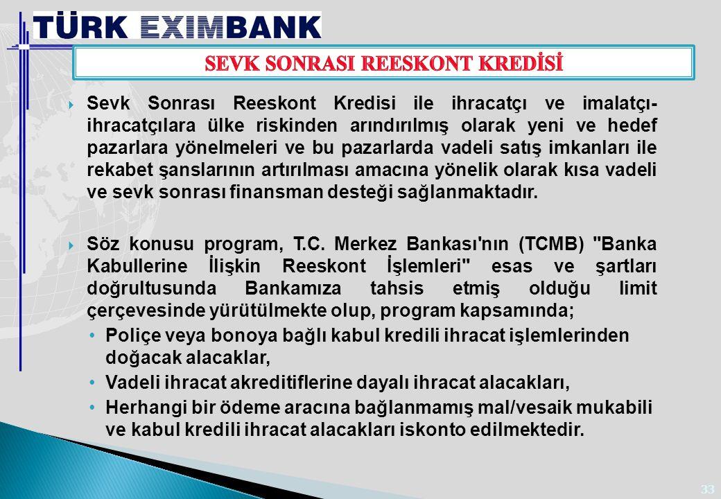33  Sevk Sonrası Reeskont Kredisi ile ihracatçı ve imalatçı- ihracatçılara ülke riskinden arındırılmış olarak yeni ve hedef pazarlara yönelmeleri ve