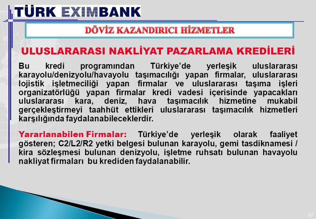 37 ULUSLARARASI NAKLİYAT PAZARLAMA KREDİLERİ Bu kredi programından Türkiye'de yerleşik uluslararası karayolu/denizyolu/havayolu taşımacılığı yapan fir