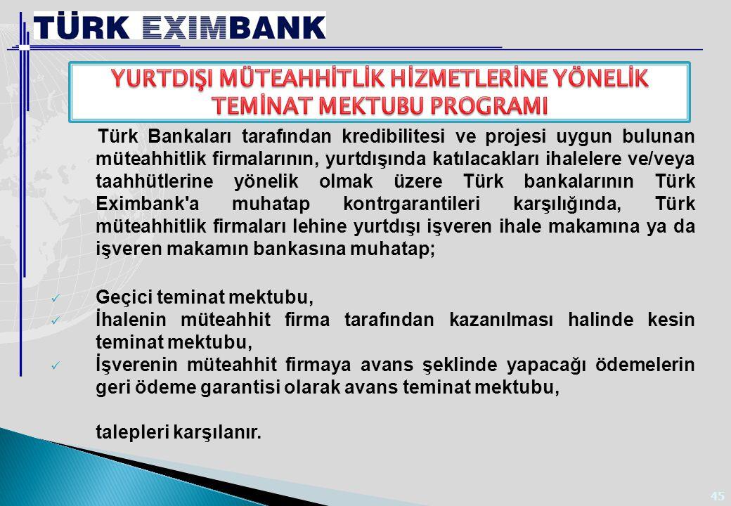 45 Türk Bankaları tarafından kredibilitesi ve projesi uygun bulunan müteahhitlik firmalarının, yurtdışında katılacakları ihalelere ve/veya taahhütleri