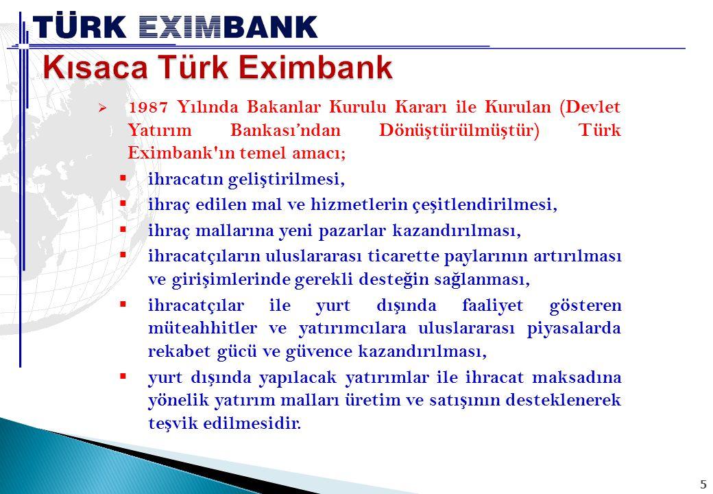 6 kredi, sigorta ve garanti) Türk Eximbank, bu amaca yönelik olarak ihracatçıları, ihracata yönelik üretim yapan imalatçıları ve yurt dışında faaliyet gösteren müteahhit ve girişimcileri kısa, orta ve uzun vadeli nakdi ve gayrinakdi (kredi, sigorta ve garanti) programlar ile desteklemektir.