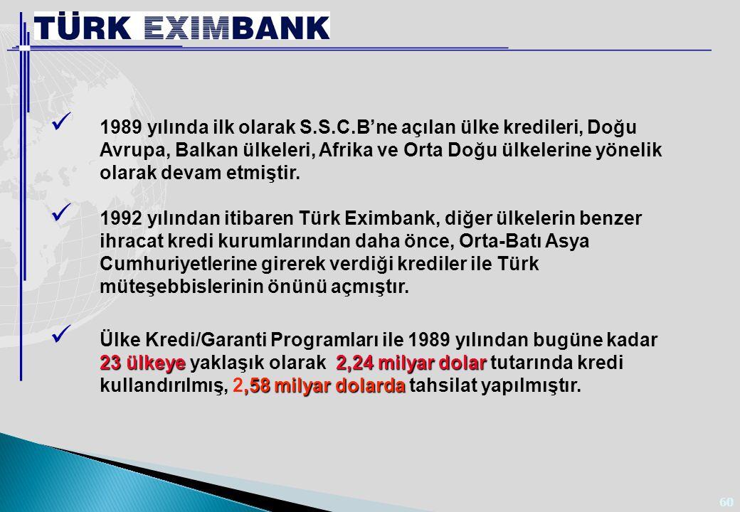 60 1989 yılında ilk olarak S.S.C.B'ne açılan ülke kredileri, Doğu Avrupa, Balkan ülkeleri, Afrika ve Orta Doğu ülkelerine yönelik olarak devam etmişti