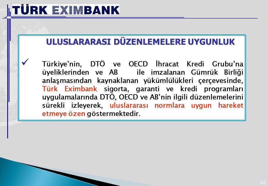 62 ULUSLARARASI DÜZENLEMELERE UYGUNLUK ULUSLARARASI DÜZENLEMELERE UYGUNLUK Türkiye'nin, DTÖ ve OECD İhracat Kredi Grubu'na üyeliklerinden ve AB ile im