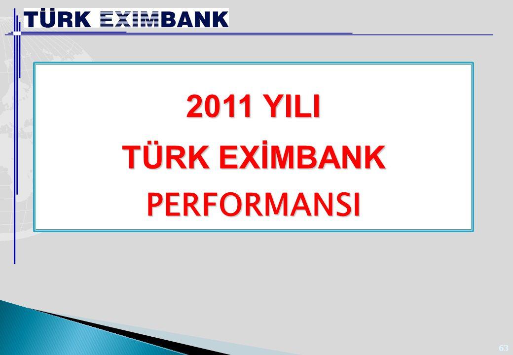 63 2011 YILI TÜRK EXİMBANK PERFORMANSI