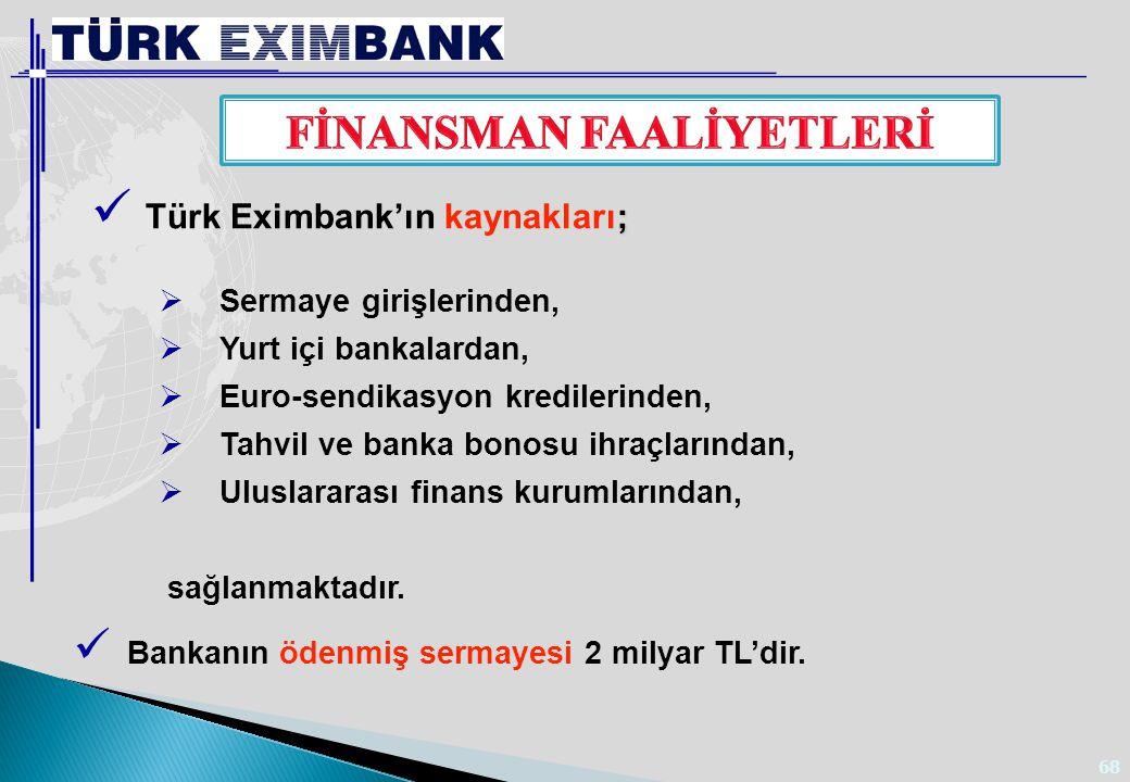 68  Sermaye girişlerinden,  Yurt içi bankalardan,  Euro-sendikasyon kredilerinden,  Tahvil ve banka bonosu ihraçlarından,  Uluslararası finans ku