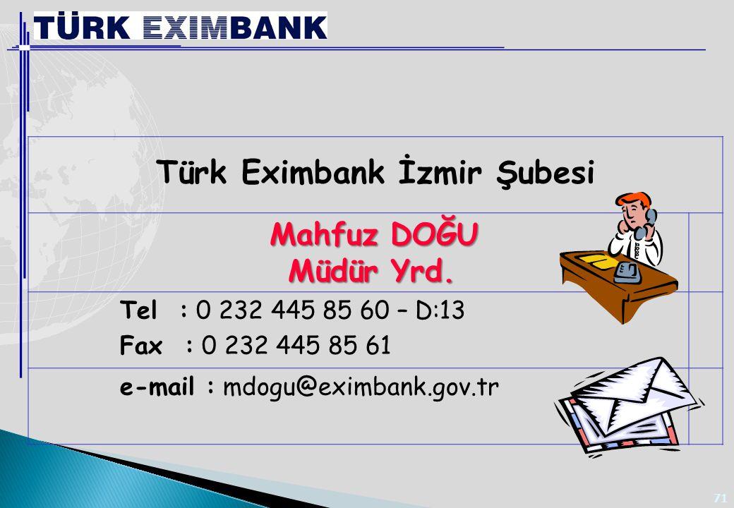 71 Türk Eximbank İzmir Şubesi Mahfuz DOĞU Müdür Yrd. Müdür Yrd. Tel : 0 232 445 85 60 – D:13 Fax : 0 232 445 85 61 e-mail : mdogu@eximbank.gov.tr