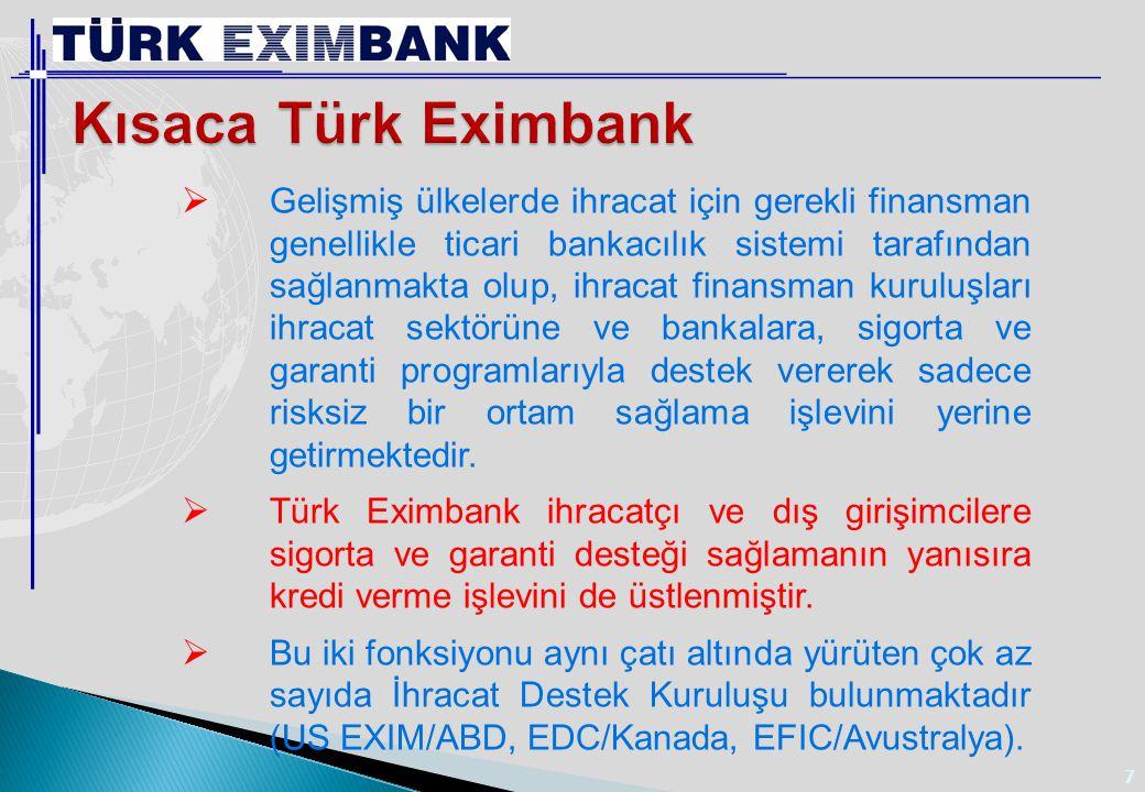8 faaliyetleri; Türk Eximbank ın faaliyetleri;  Mal ve hizmet ihracatını, kısa orta ve uzun vadeli kredilerle finanse etmek,  İhracatın finansmanı amacıyla, ihracatçıya yurtiçi ve yurtdışı finansman kurumlarından sağlanacak kredi için garanti vermek,  Mal ve hizmet ihracında, ihracatçının ticari ve politik risklerden kaynaklanabilecek zararlarının belli bir bölümünü teminat altına almak.