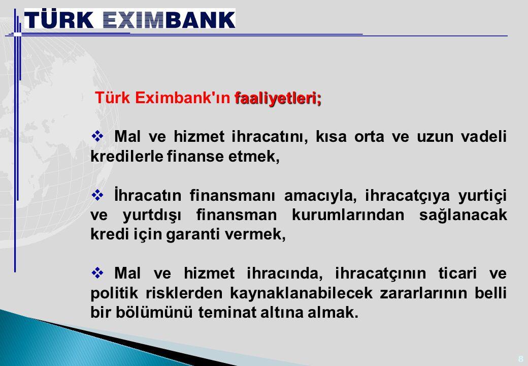 9 Türk Eximbank, gerek ihracatçılara finansman imkanı sağlayan kredi programları, gerekse ihracatçıların/müteahhitlerin politik ve ticari risklerden arındırılmış ortamlarda çalışmalarına imkan tanıyan sigorta ve garanti programları ile ülkemiz ihracatının ve uluslararası girişimlerinin desteklenmesinde kurumsallaşmış bir ihtisas bankasıdır.