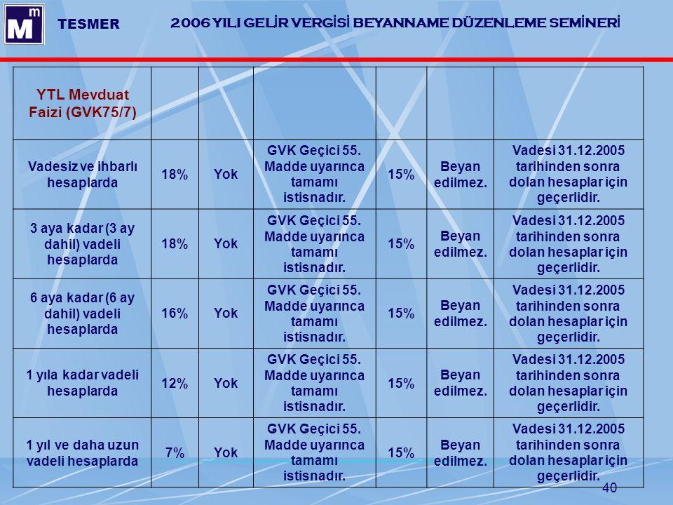 40 2006 YILI GEL İ R VERG İ S İ BEYANNAME DÜZENLEME SEM İ NER İ TESMER YTL Mevduat Faizi (GVK75/7) Vadesiz ve ihbarlı hesaplarda 18%Yok GVK Geçici 55.