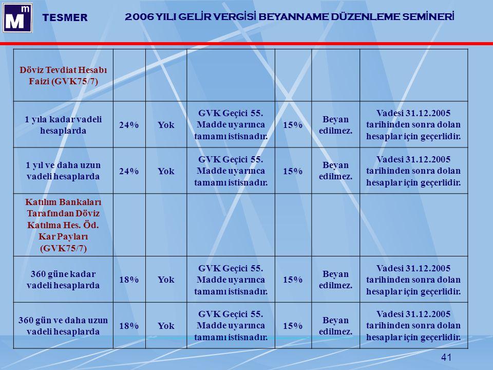 41 2006 YILI GEL İ R VERG İ S İ BEYANNAME DÜZENLEME SEM İ NER İ TESMER Döviz Tevdiat Hesabı Faizi (GVK75/7) 1 yıla kadar vadeli hesaplarda 24%Yok GVK