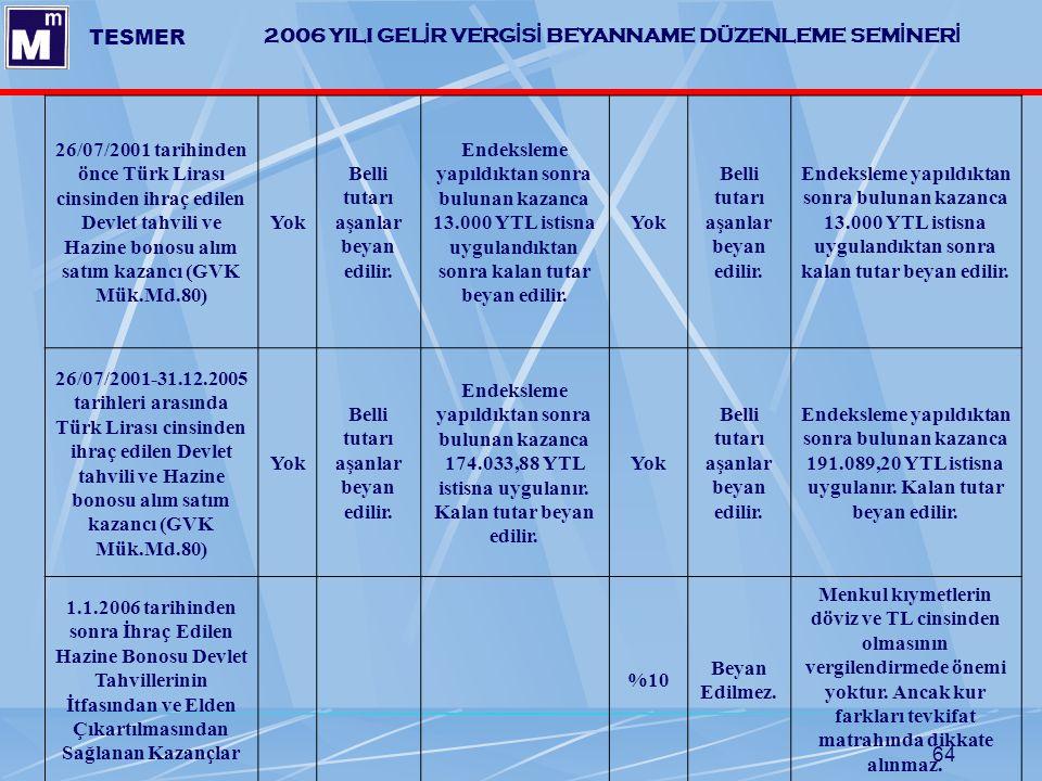 64 2006 YILI GEL İ R VERG İ S İ BEYANNAME DÜZENLEME SEM İ NER İ TESMER 26/07/2001 tarihinden önce Türk Lirası cinsinden ihraç edilen Devlet tahvili ve