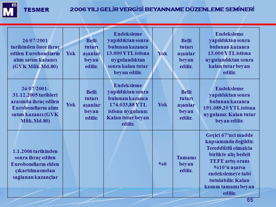 65 2006 YILI GEL İ R VERG İ S İ BEYANNAME DÜZENLEME SEM İ NER İ TESMER 26/07/2001 tarihinden önce ihraç edilen Eurobondların alım satım kazancı (GVK M