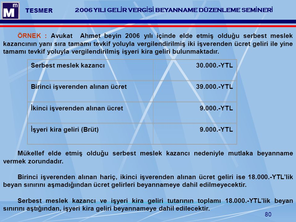 80 2006 YILI GEL İ R VERG İ S İ BEYANNAME DÜZENLEME SEM İ NER İ TESMER ÖRNEK : Avukat Ahmet beyin 2006 yılı içinde elde etmiş olduğu serbest meslek ka