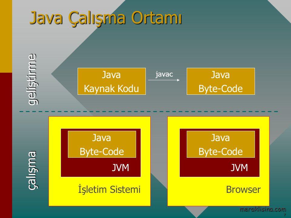 7 meraklisina.com Java Çalışma Ortamı Java Kaynak Kodu Java Byte-Code javac geliştirme çalışma Java Byte-Code JVM İşletim Sistemi Java Byte-Code JVM Browser
