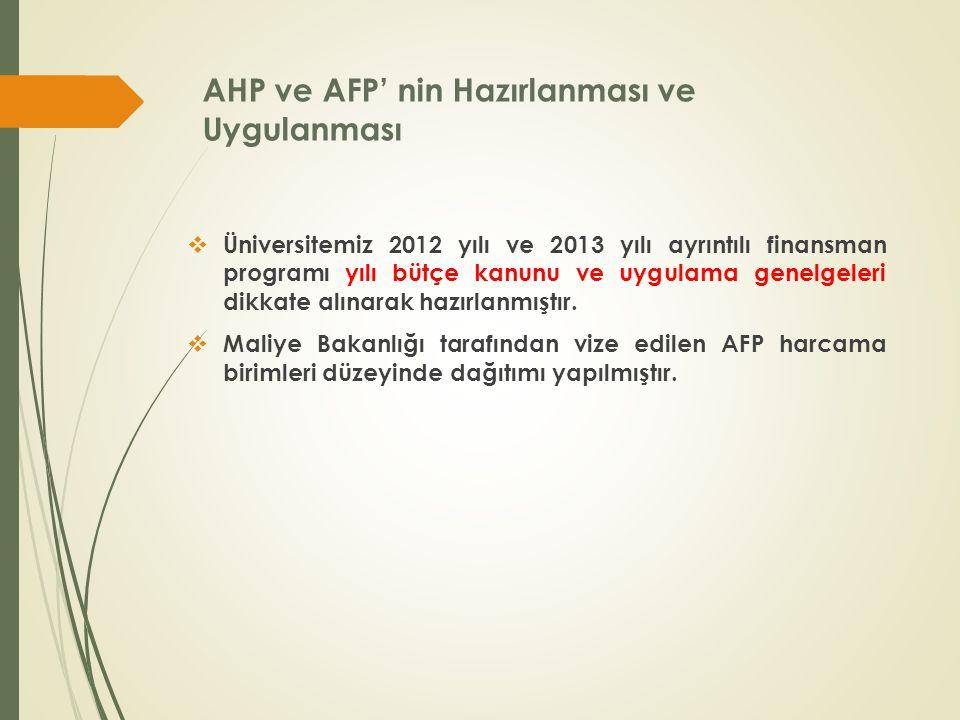 AHP ve AFP' nin Hazırlanması ve Uygulanması  Üniversitemiz 2012 yılı ve 2013 yılı ayrıntılı finansman programı yılı bütçe kanunu ve uygulama genelgeleri dikkate alınarak hazırlanmıştır.