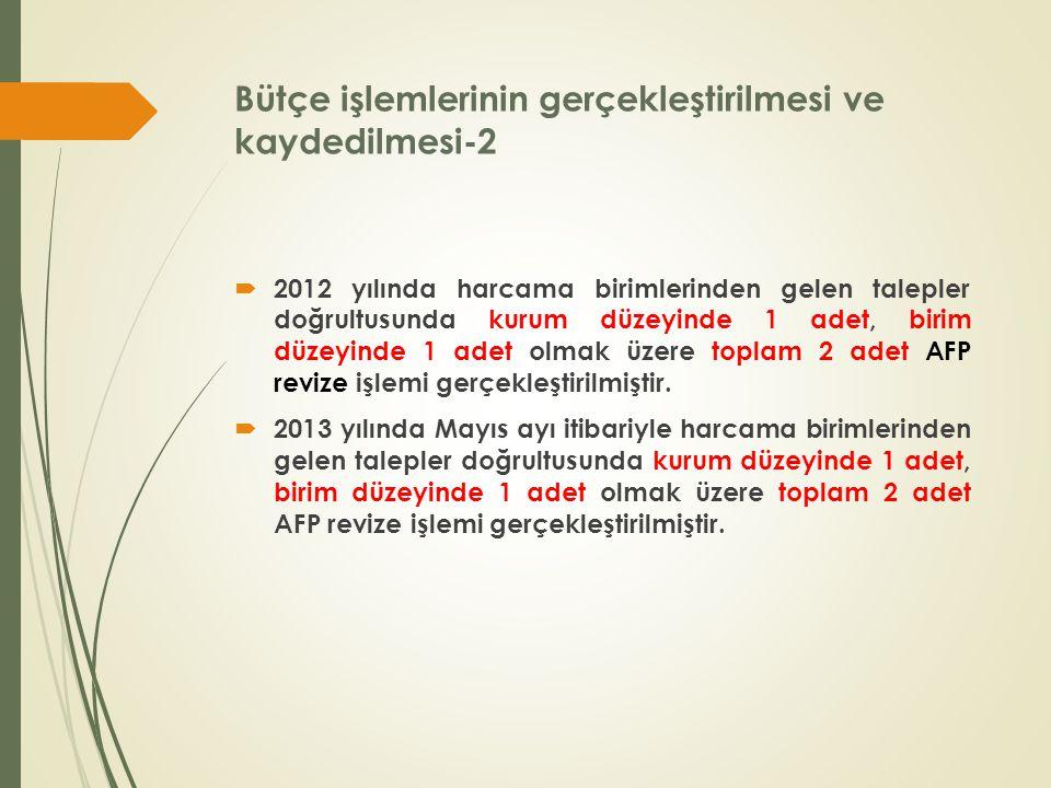 Bütçe işlemlerinin gerçekleştirilmesi ve kaydedilmesi-2  2012 yılında harcama birimlerinden gelen talepler doğrultusunda kurum düzeyinde 1 adet, biri