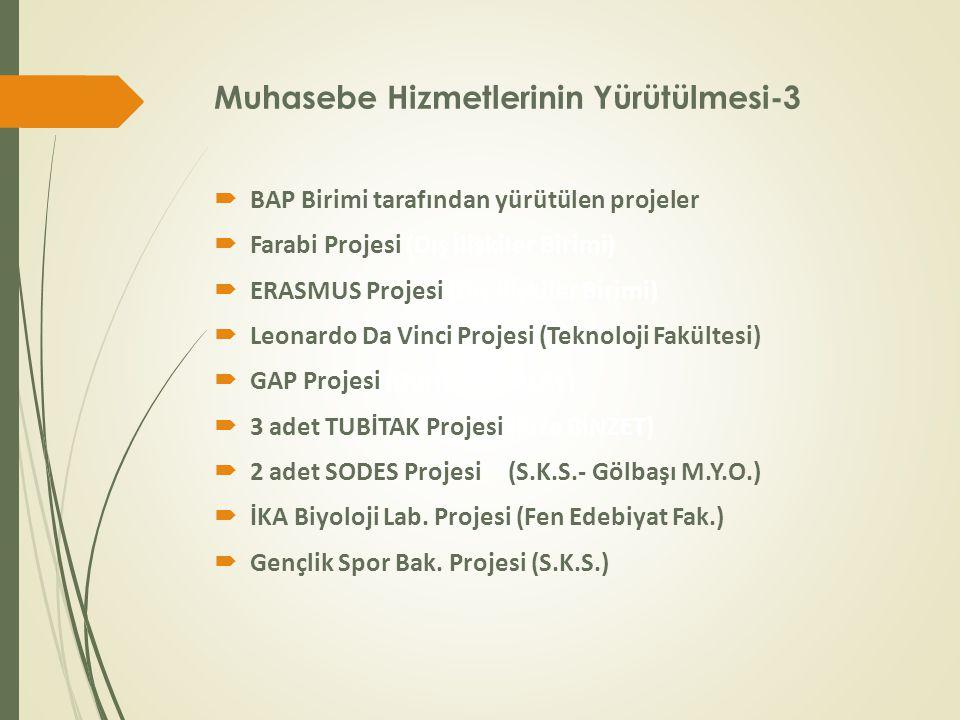  BAP Birimi tarafından yürütülen projeler  Farabi Projesi (Dış İlişkiler Birimi)  ERASMUS Projesi (Dış İlişkiler Birimi)  Leonardo Da Vinci Projes