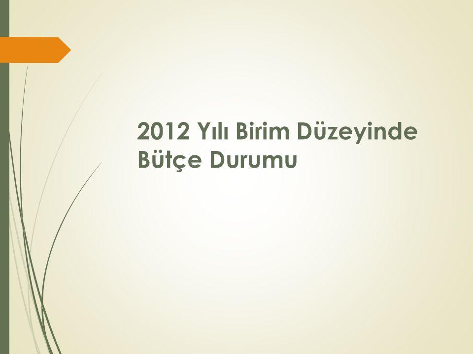 2012 Yılı Birim Düzeyinde Bütçe Durumu