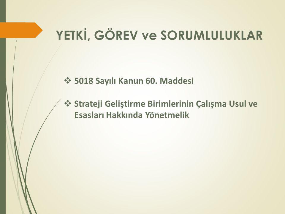 Üniversitemizin Yatırım Giderleri Dağılımı (2013) EKONOMİK KODLAR2013 KBÖTOPLAMMAYIS GERÇ.