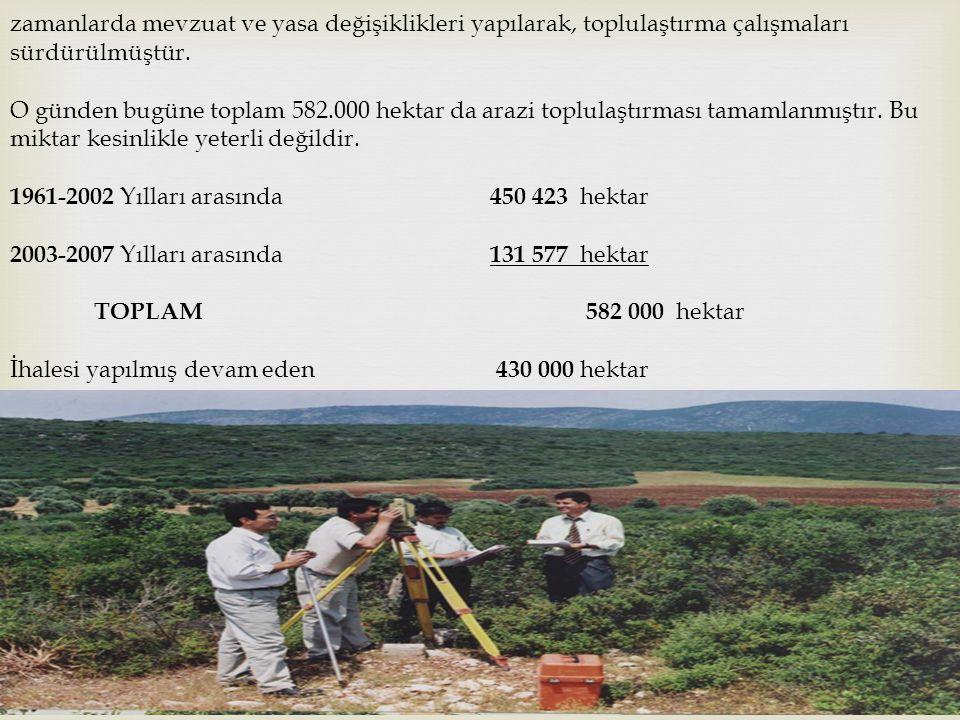 zamanlarda mevzuat ve yasa değişiklikleri yapılarak, toplulaştırma çalışmaları sürdürülmüştür. O günden bugüne toplam 582.000 hektar da arazi toplulaş
