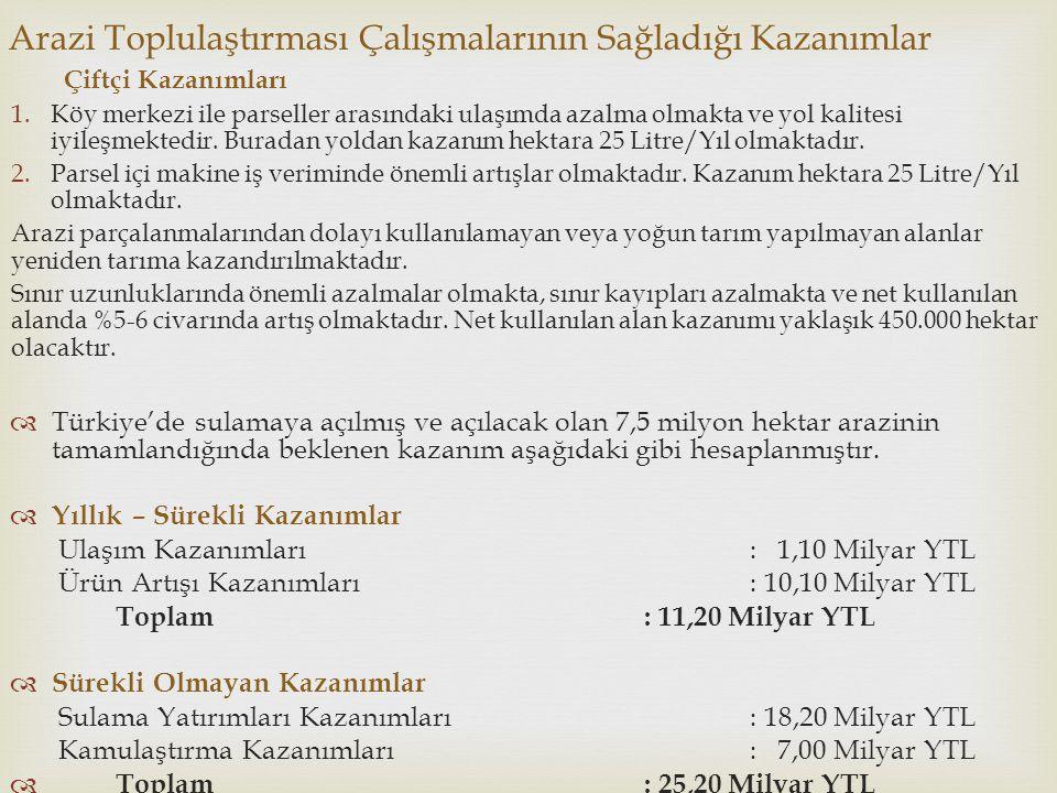Arazi Toplulaştırması Çalışmalarının Sağladığı Kazanımlar  Türkiye'de sulamaya açılmış ve açılacak olan 7,5 milyon hektar arazinin tamamlandığında be