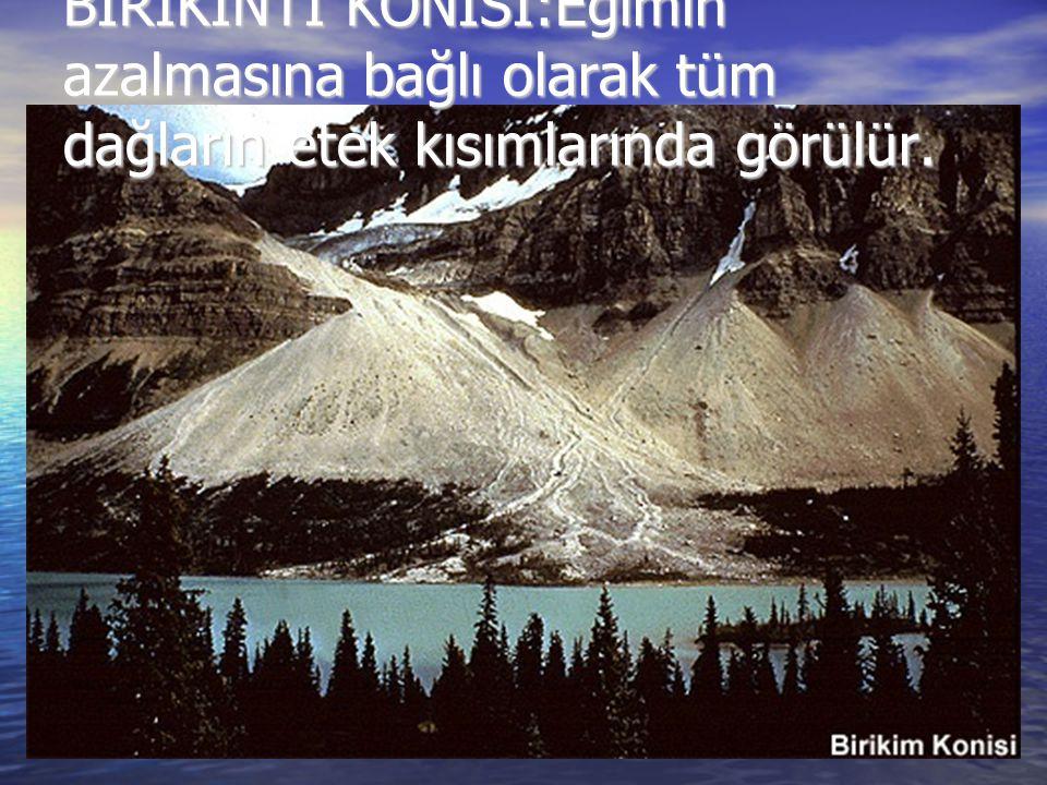 BİRİKİNTİ KONİSİ:Eğimin azalmasına bağlı olarak tüm dağların etek kısımlarında görülür.