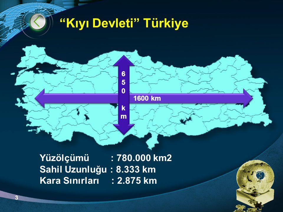 """LOGO 1600 km 650 km650 km 650 km650 km Yüzölçümü : 780.000 km2 Sahil Uzunluğu : 8.333 km Kara Sınırları : 2.875 km """"Kıyı Devleti"""" Türkiye 3"""