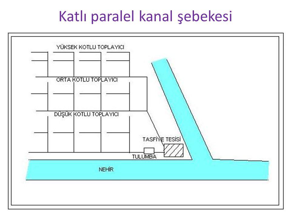 Yerleşim merkezi yükseklik bakımından nehre paralel olarak kademelere ayrılır.
