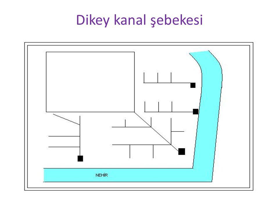 Dikey kanal şebekesi