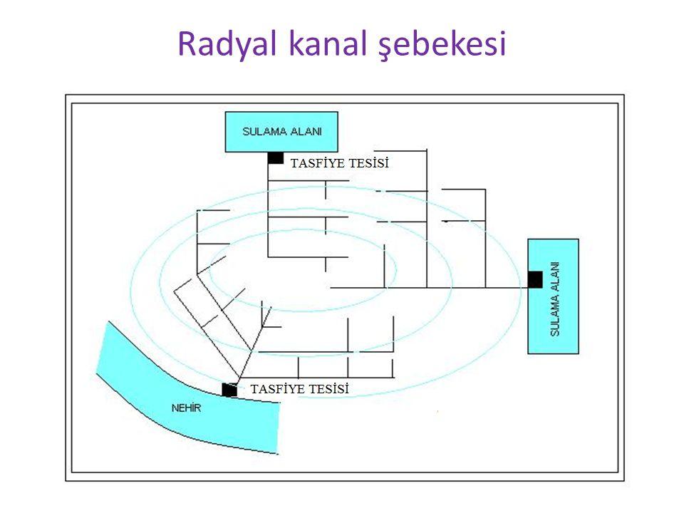 Radyal kanal şebekesi