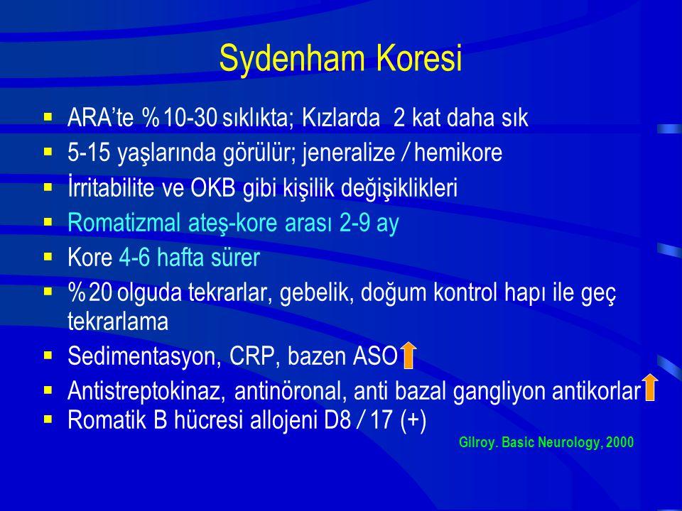 Sydenham Koresi  ARA'te %10-30 sıklıkta; Kızlarda 2 kat daha sık  5-15 yaşlarında görülür; jeneralize / hemikore  İrritabilite ve OKB gibi kişilik