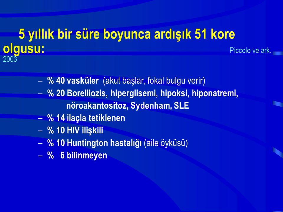 5 yıllık bir süre boyunca ardışık 51 kore olgusu: Piccolo ve ark. 2003 – % 40 vasküler (akut başlar, fokal bulgu verir) – % 20 Borelliozis, hiperglise