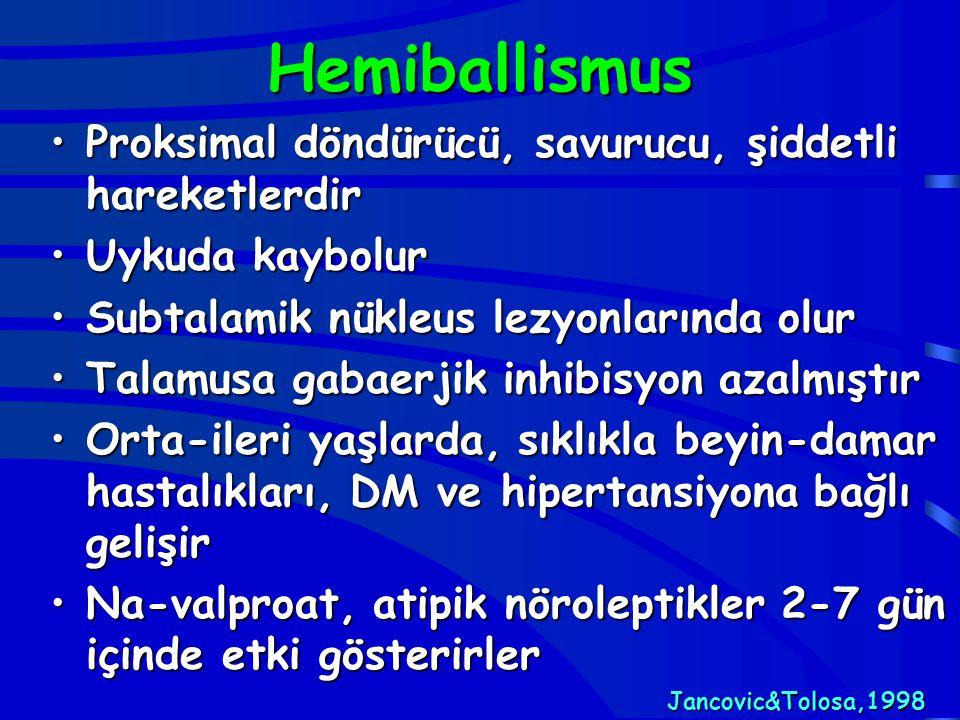 Hemiballismus Proksimal döndürücü, savurucu, şiddetli hareketlerdirProksimal döndürücü, savurucu, şiddetli hareketlerdir Uykuda kaybolurUykuda kaybolu
