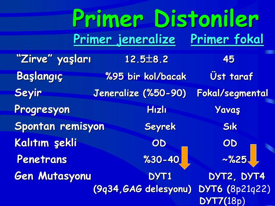 """Primer Distoniler Primer Distoniler Primer jeneralize Primer fokal Primer jeneralize Primer fokal """"Zirve"""" yaşları 12.5  8.2 45 """"Zirve"""" yaşları 12.5 """