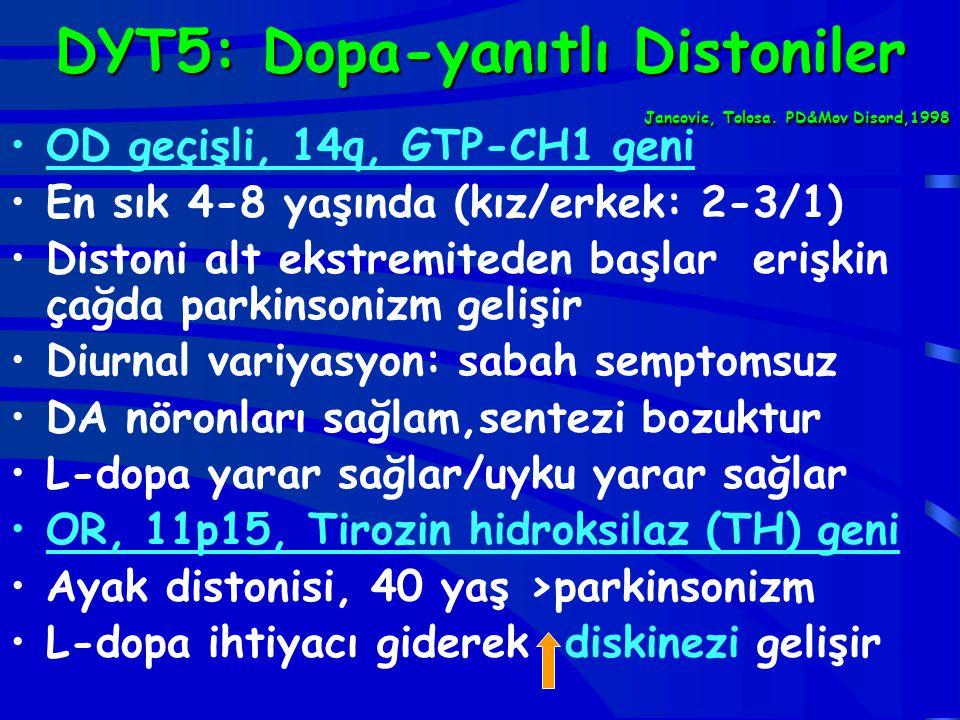 DYT5: Dopa-yanıtlı Distoniler Jancovic, Tolosa. PD&Mov Disord,1998 OD geçişli, 14q, GTP-CH1 geni En sık 4-8 yaşında (kız/erkek: 2-3/1) Distoni alt eks