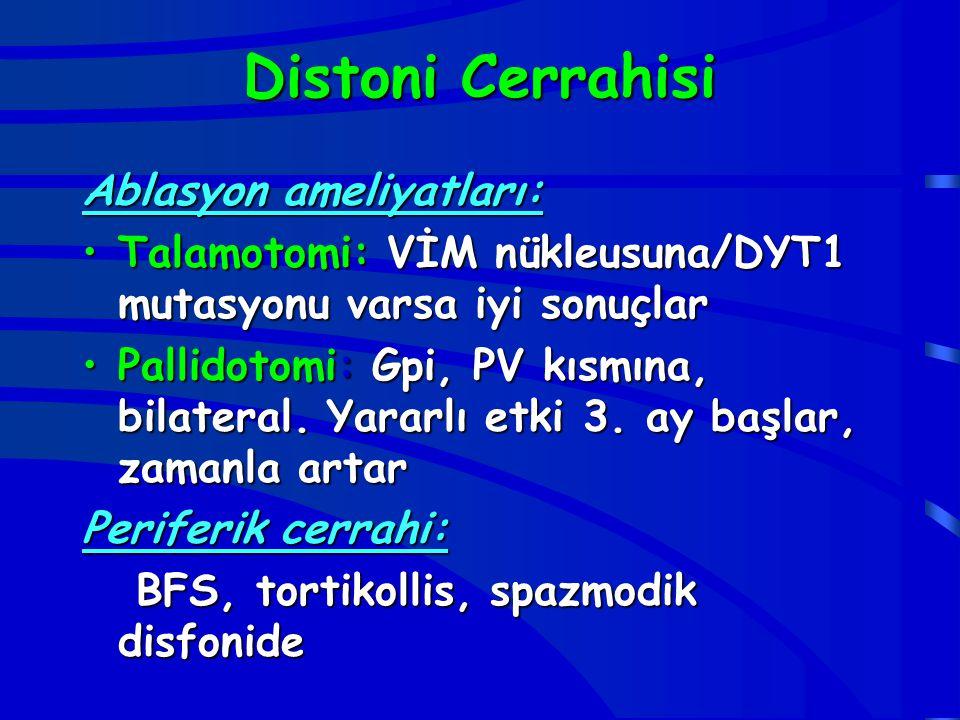 Distoni Cerrahisi Ablasyon ameliyatları: Talamotomi: VİM nükleusuna/DYT1 mutasyonu varsa iyi sonuçlarTalamotomi: VİM nükleusuna/DYT1 mutasyonu varsa i