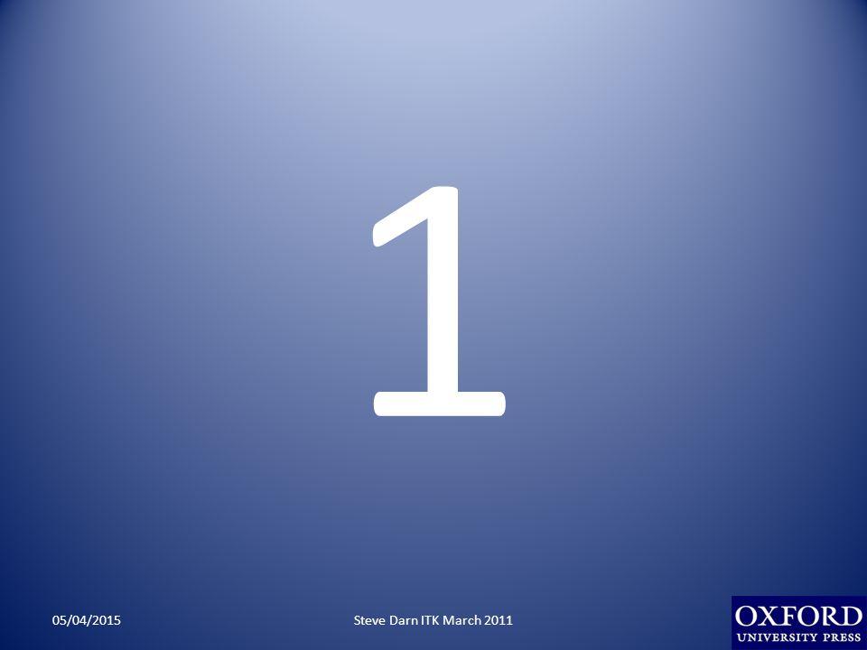 2010 Yılı Comenius Okul Ortaklıkları Projeleri için Tahsis Edilen Bütçe: 8,3 Milyon Euro Bütçenin Kullanım Oranı: %100 05/04/2015Steve Darn ITK March 2011