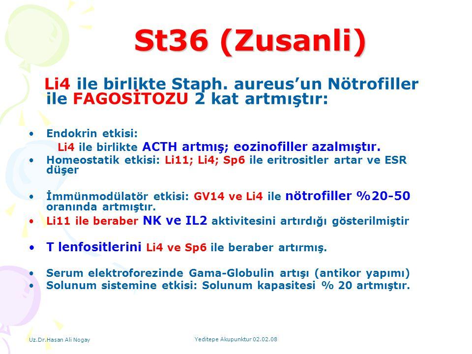 Uz.Dr.Hasan Ali Nogay Yeditepe Akupunktur 02.02.08 St36 (Zusanli) St36 (Zusanli) Li4 ile birlikte Staph. aureus'un Nötrofiller ile FAGOSİTOZU 2 kat ar