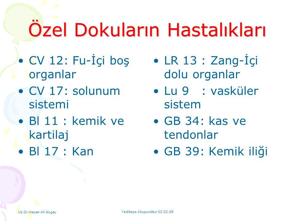 Uz.Dr.Hasan Ali Nogay Yeditepe Akupunktur 02.02.08 Özel Dokuların Hastalıkları CV 12: Fu-İçi boş organlar CV 17: solunum sistemi Bl 11 : kemik ve kart