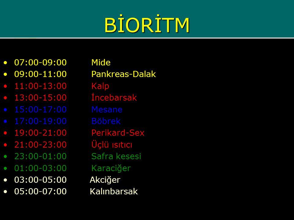Uz.Dr.Hasan Ali Nogay Yeditepe Akupunktur 02.02.08BİORİTM 07:00-09:00Mide 09:00-11:00Pankreas-Dalak 11:00-13:00Kalp 13:00-15:00İncebarsak 15:00-17:00M