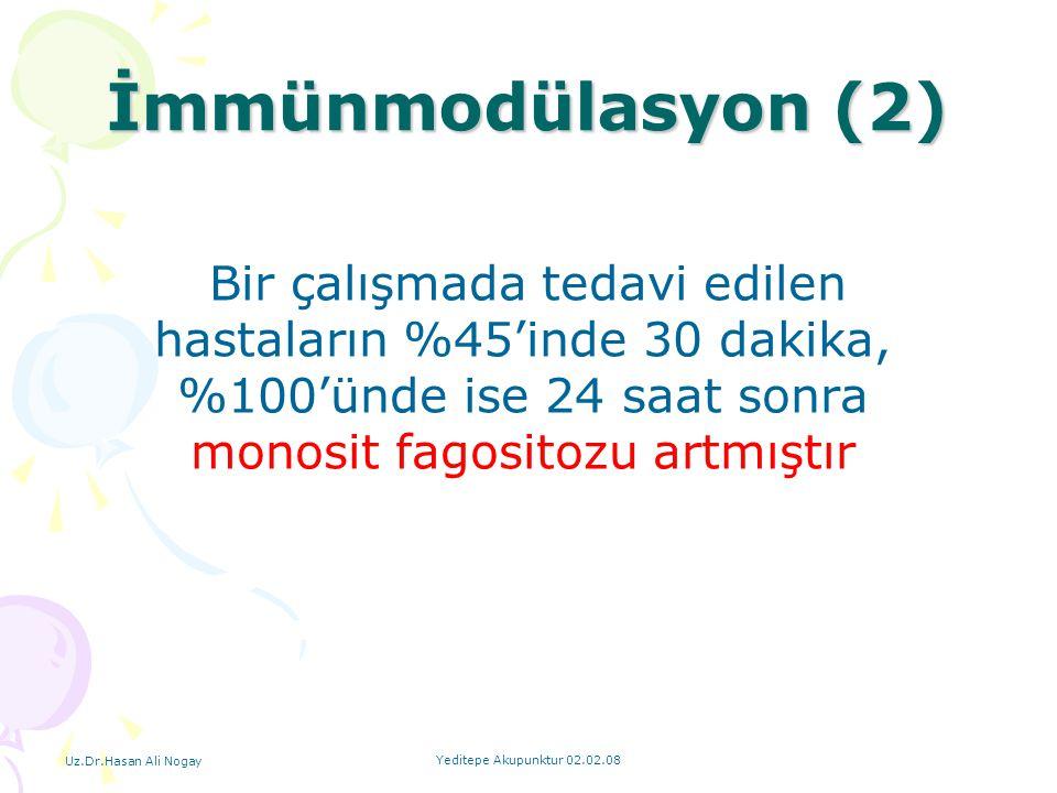 Uz.Dr.Hasan Ali Nogay Yeditepe Akupunktur 02.02.08 Akupunktur Li4+St36 tedavisinden 30' sonra hastaların %80'inde CD3,CD4 veCD8 belirgin artış göstermiş ve artış yüksekliği 24 saat devam etmiştir, Bu vakaların %80'inde beta-endorfin düzeyleri de yükselmiş ve 24 saat yüksek kalmıştır.