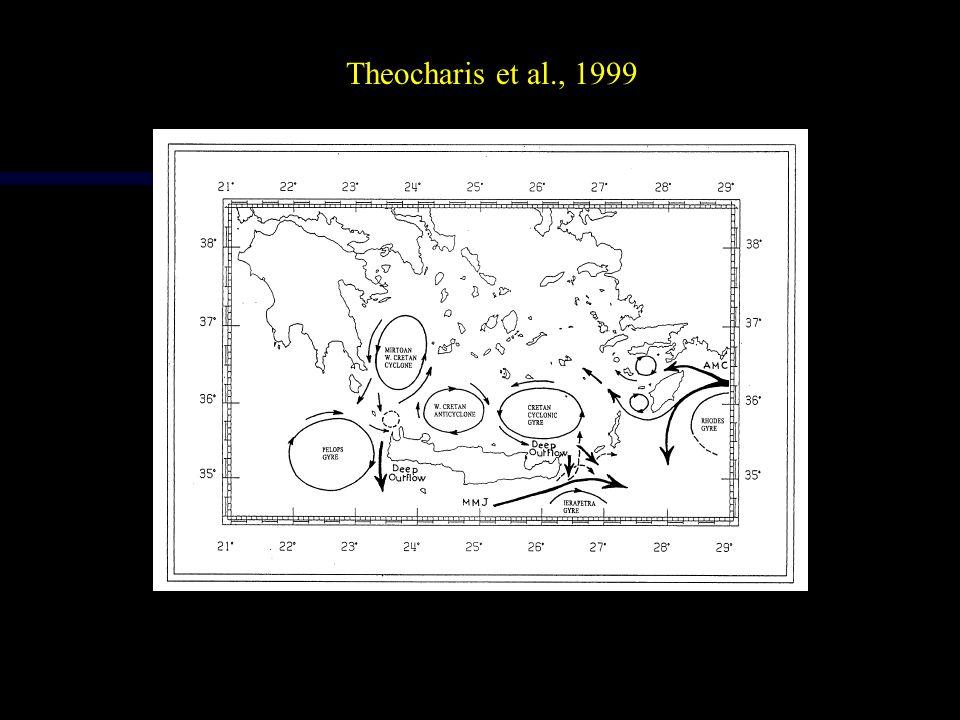 Winter Upwelling Downwelling Longitude Latitude Zodiatis, 1994