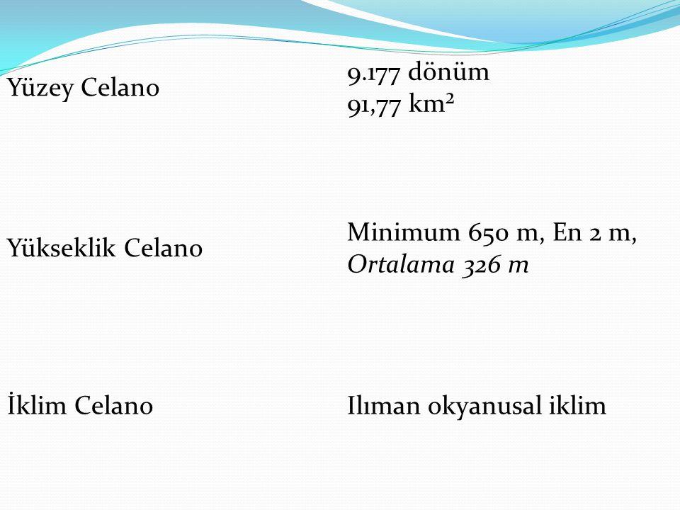 Yüzey Celano 9.177 dönüm 91,77 km² Yükseklik Celano Minimum 650 m, En 2 m, Ortalama 326 m İklim CelanoIlıman okyanusal iklim