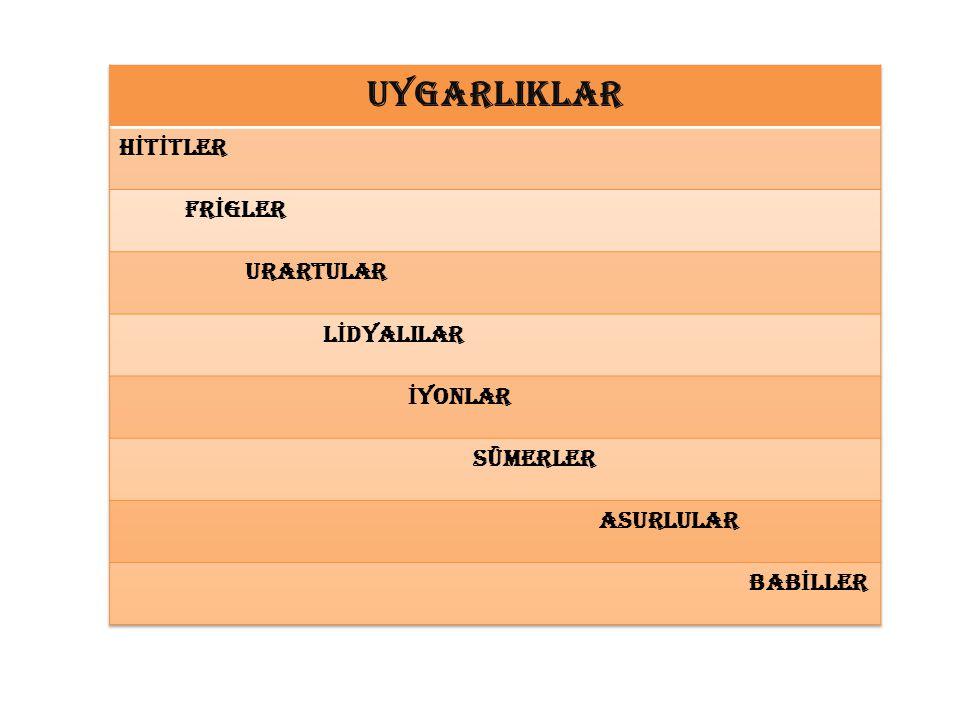H İ T İ TLER Hititler, Anadolu'nun ilk devletidir.