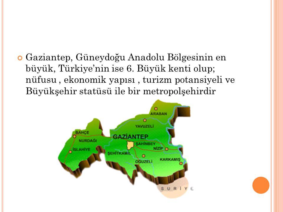 Gaziantep, Güneydoğu Anadolu Bölgesinin en büyük, Türkiye'nin ise 6. Büyük kenti olup; nüfusu, ekonomik yapısı, turizm potansiyeli ve Büyükşehir statü