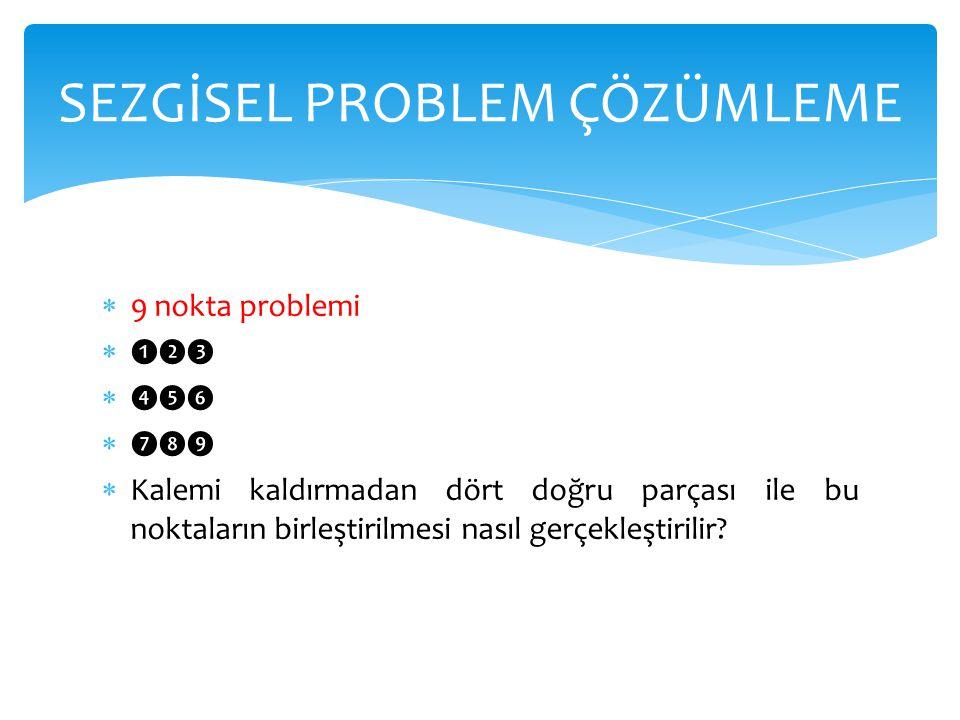  9 nokta problemi  ❶❷❸  ❹❺❻  ❼❽❾  Kalemi kaldırmadan dört doğru parçası ile bu noktaların birleştirilmesi nasıl gerçekleştirilir? SEZGİSEL PROBLE