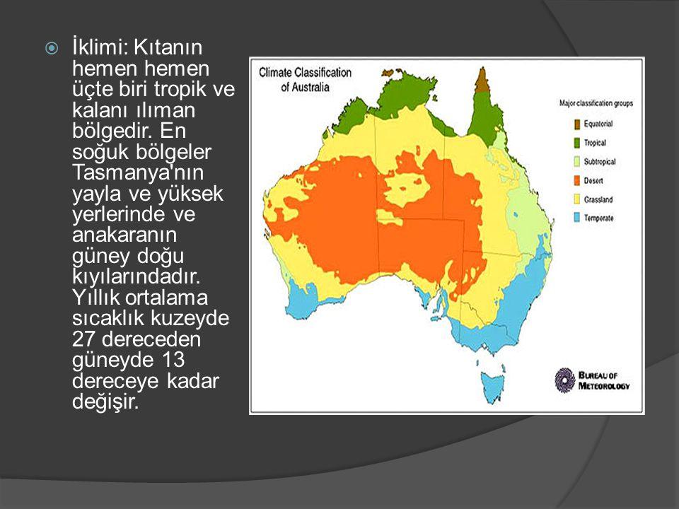  İklimi: Kıtanın hemen hemen üçte biri tropik ve kalanı ılıman bölgedir. En soğuk bölgeler Tasmanya'nın yayla ve yüksek yerlerinde ve anakaranın güne