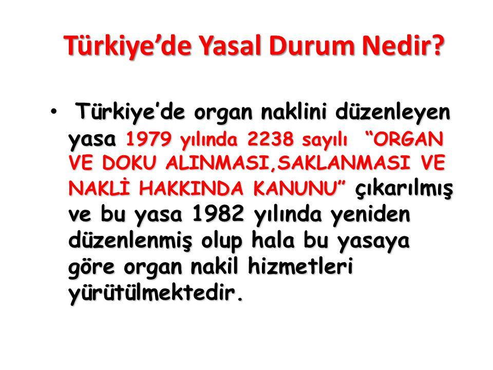 """Türkiye'de Yasal Durum Nedir? Türkiye'de organ naklini düzenleyen yasa 1979 yılında 2238 sayılı """"ORGAN VE DOKU ALINMASI,SAKLANMASI VE NAKLİ HAKKINDA K"""