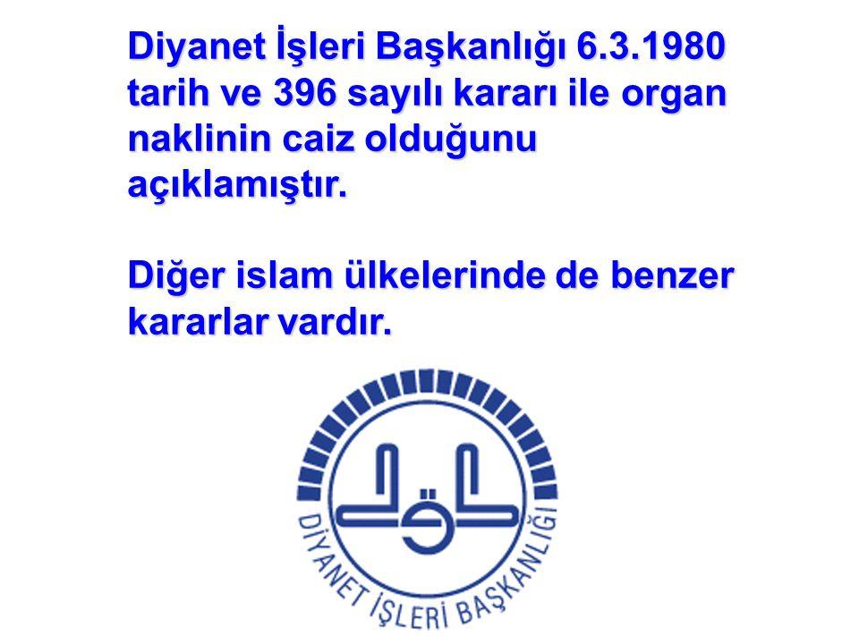Diyanet İşleri Başkanlığı 6.3.1980 tarih ve 396 sayılı kararı ile organ naklinin caiz olduğunu açıklamıştır. Diğer islam ülkelerinde de benzer kararla
